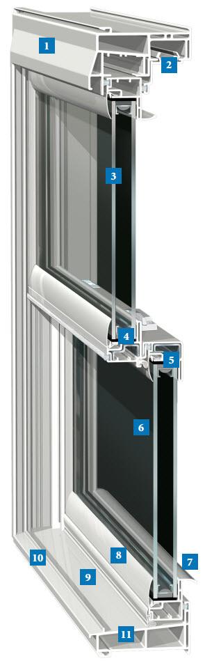 Excalibur Vinyl Window Features